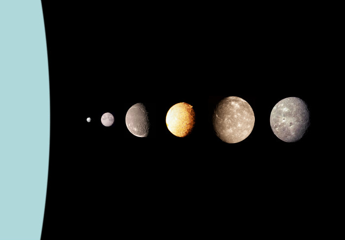 Uranus and its six largest moons compared at their proper relative sizes and relative positions. From left to right: Puck, Miranda, Ariel, Umbriel, Titania, and Oberon