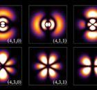 quantum spin