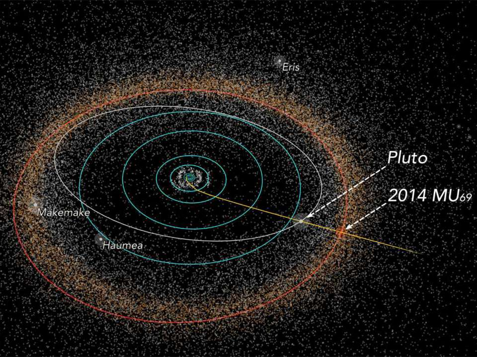 ultima thule sistem solar